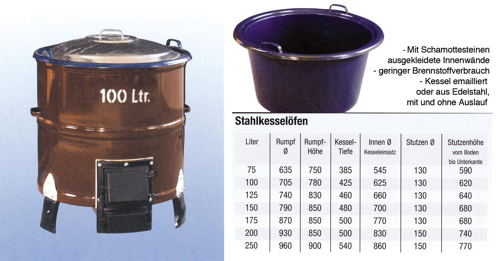 Zubehör & Kleinteile für Räucherschränke – Ofenbau Busam